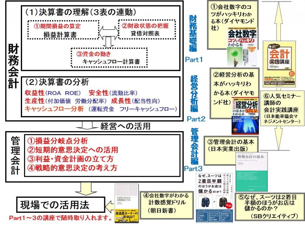 new_kisutaikei